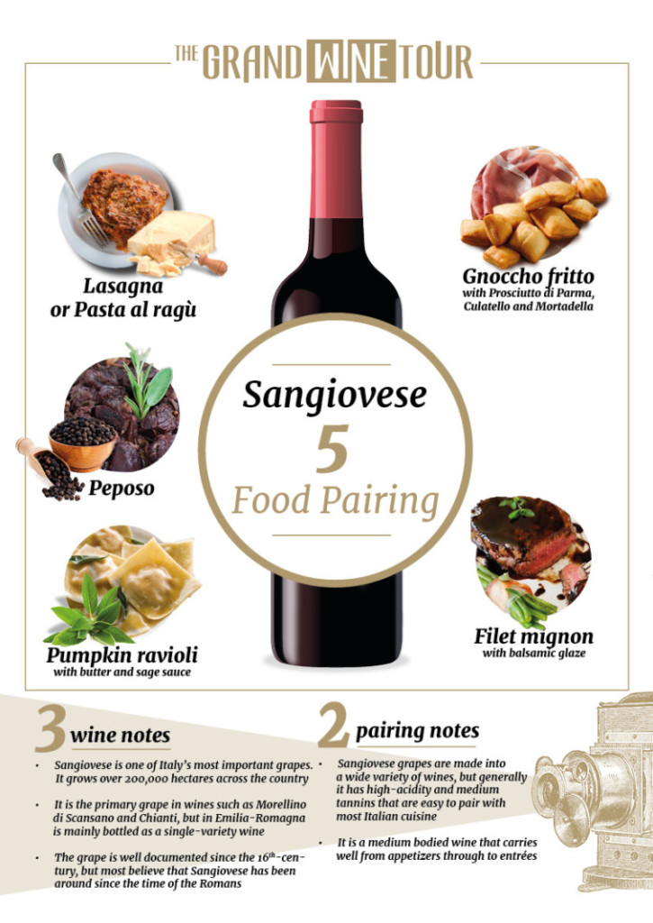 how to pair sangiovese wine